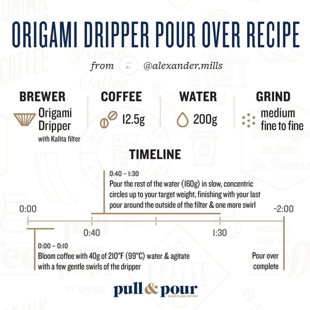 Origami Dripper Pour Over Recipe