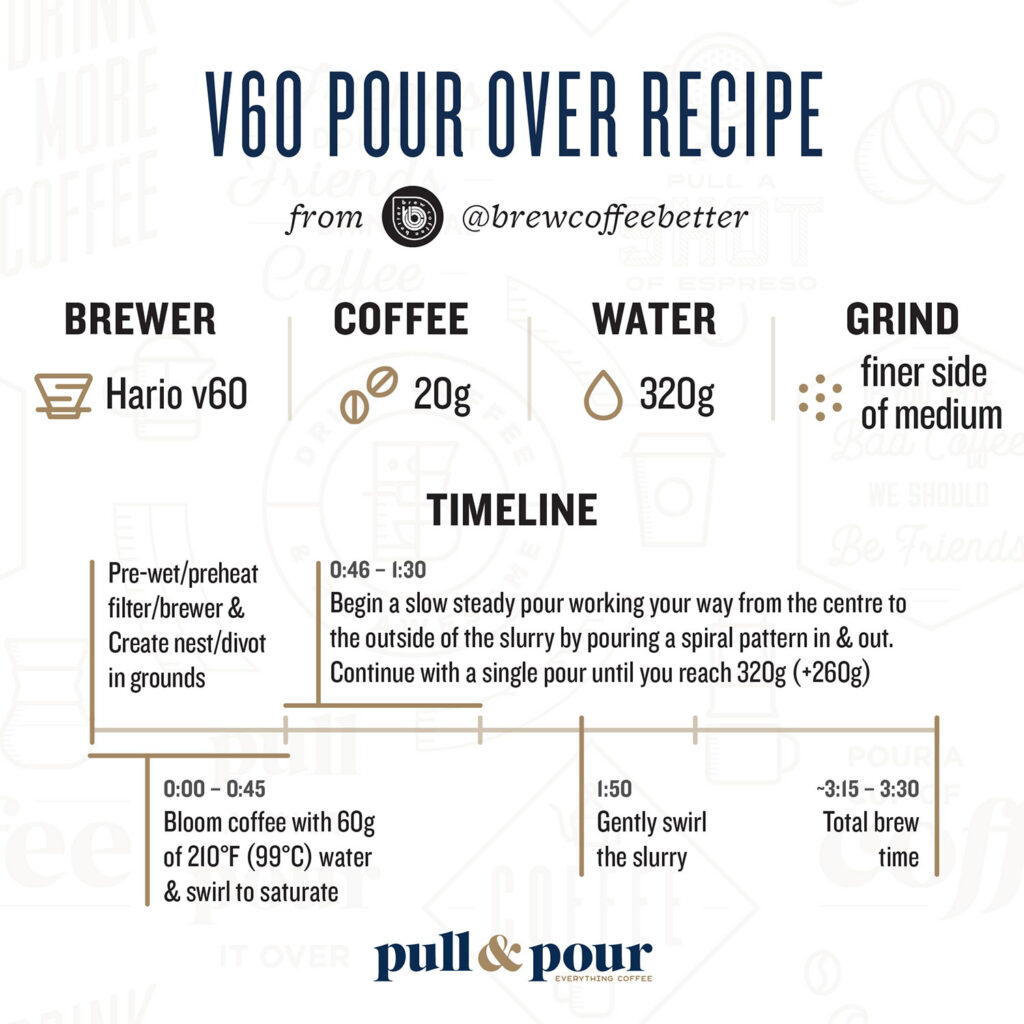 Simple v60 Pour Over Recipe Infographic
