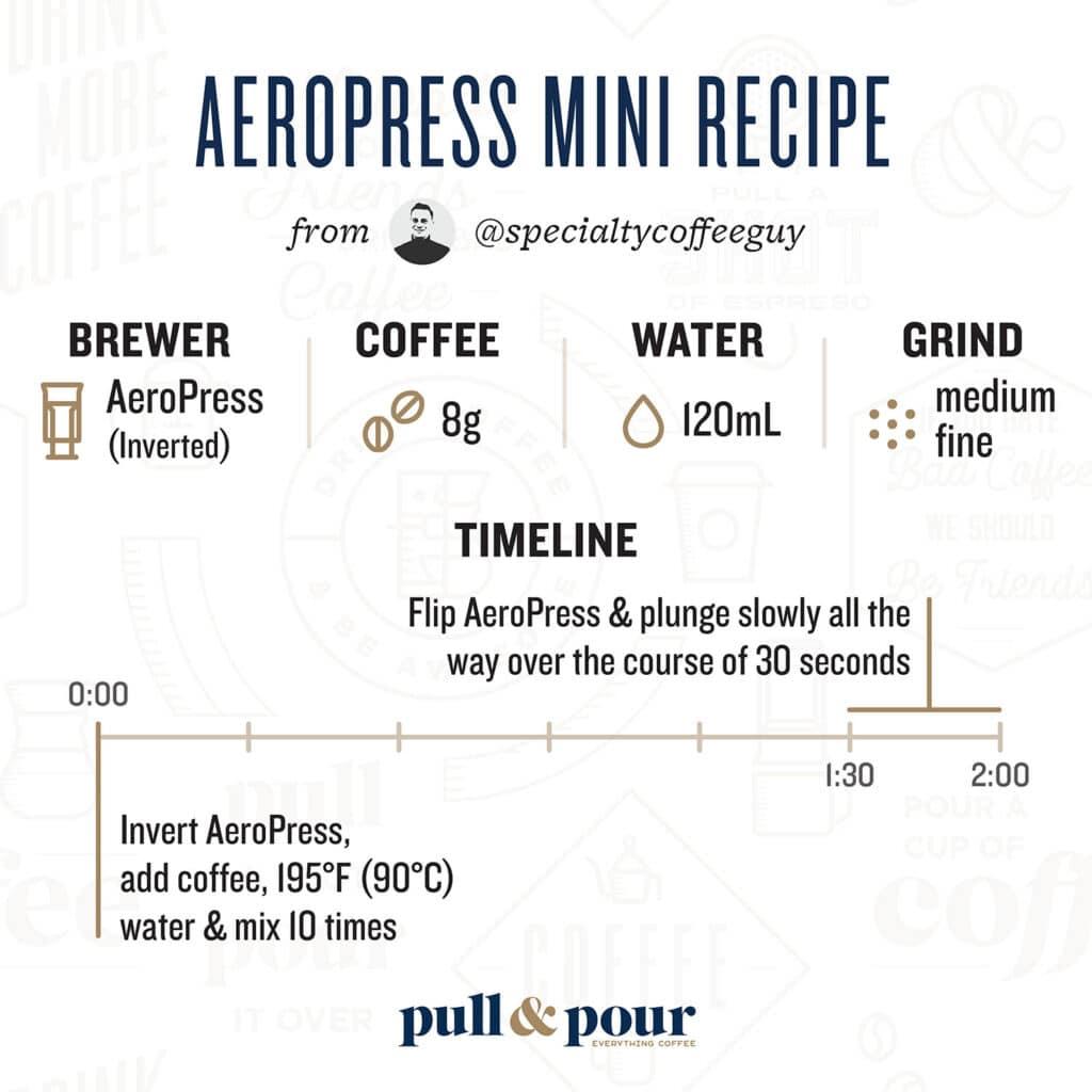 AeroPress Mini Recipe from @specialtycoffeeguy