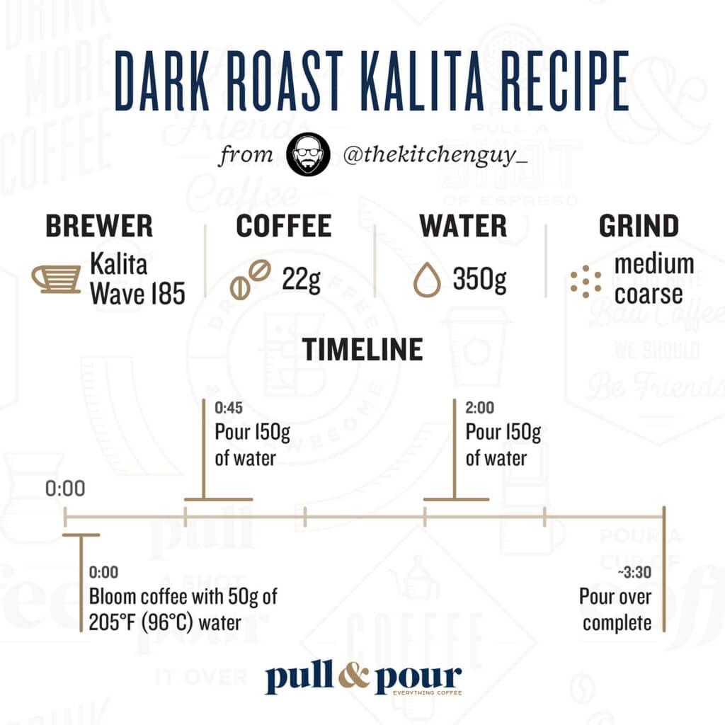 Dark Roast Kalita Recipe from @thekitchenguy_