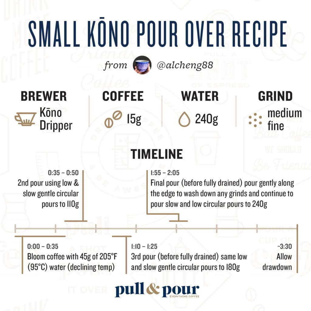 Small Kōno Pour Over Recipe from Alvin Cheng