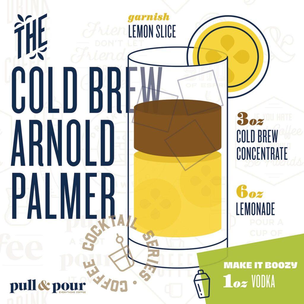 The Cold Brew Arnold Palmer