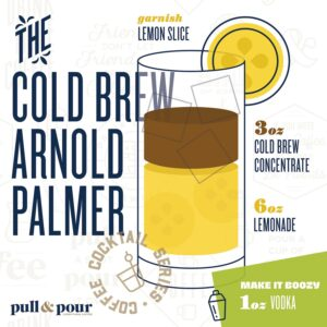 The Cold Brew Arnold Palmer infographic