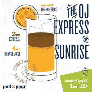 The OJ Express or Sunrise infographic