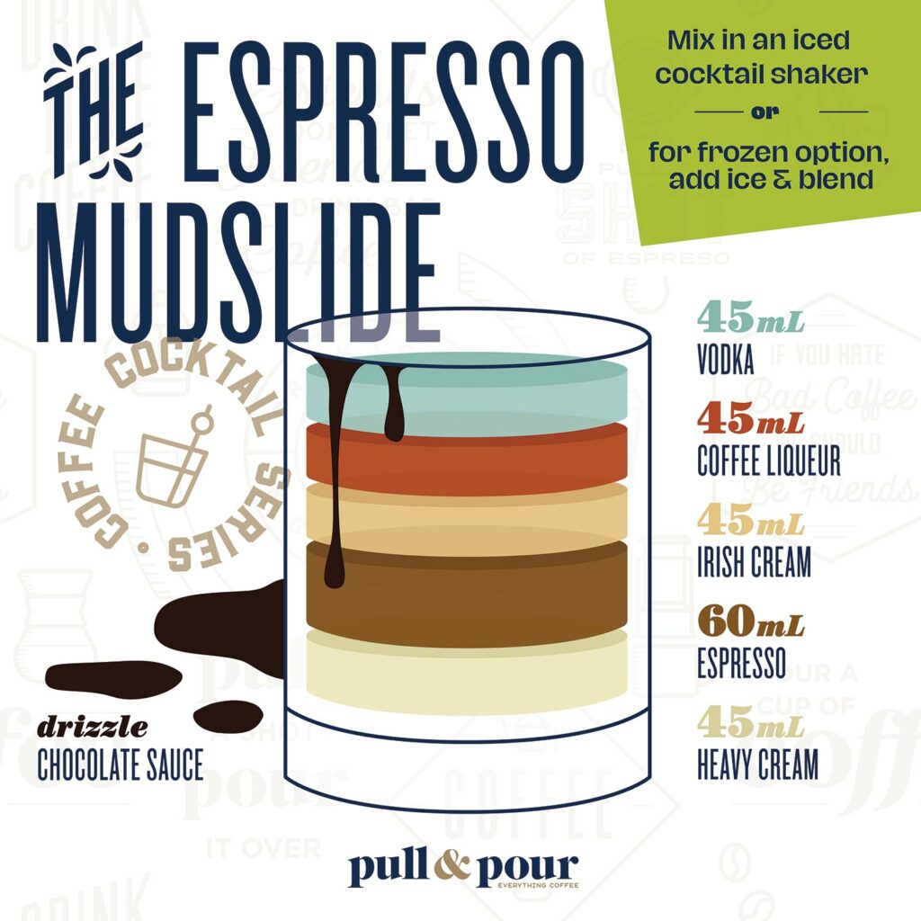 The Espresso Mudslide cocktail infographic