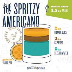 The Spritzy Americano infographic