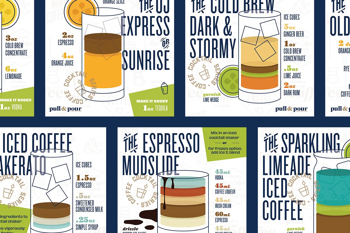 Collage of coffee infographics